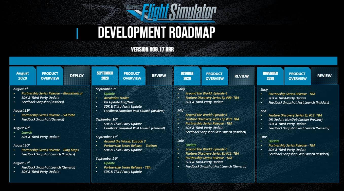 flight simulator roadmap
